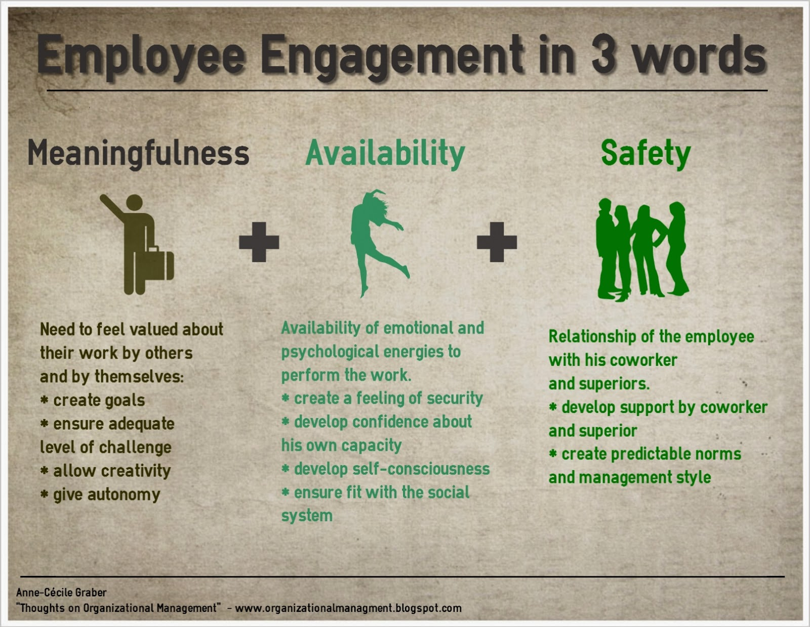 what is employee engagement pdf
