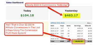 Make Money Fast With Secret Traffic Method