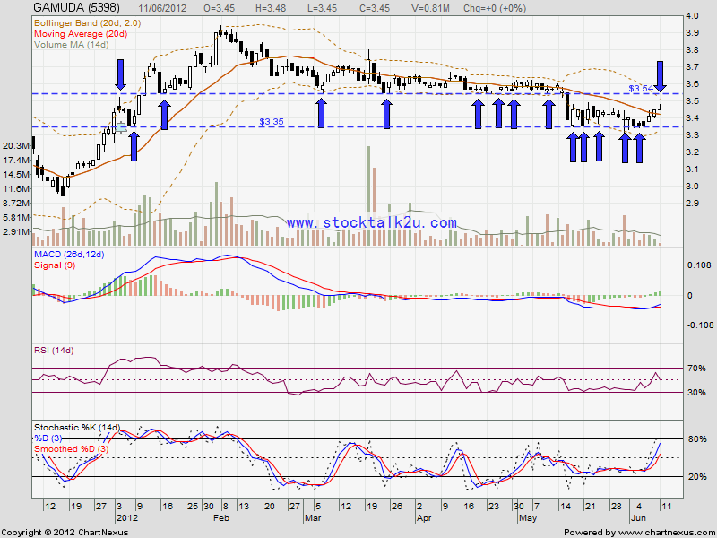Fkf forex trading