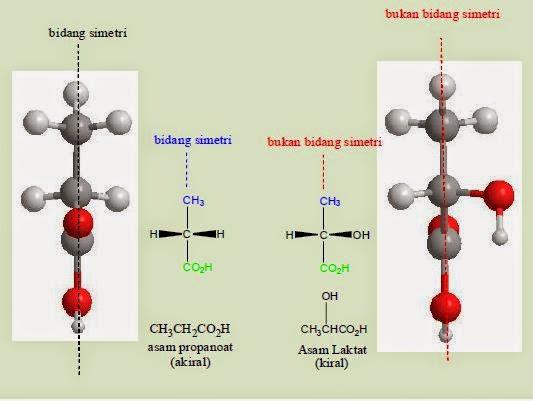 kiralitas molekul