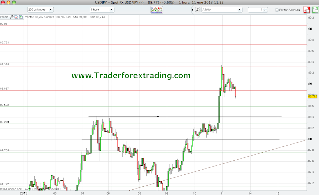 Forex real profit ea 4
