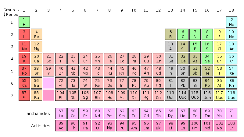 in chemistry valence electrons are the electrons of an atom that can participate in the formation of chemical bonds with other atoms