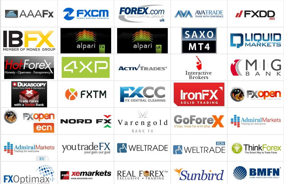 International forex brokers in india