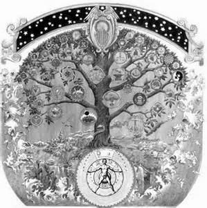 Corso  di  GNOSI (Iscrizioni sospese)