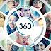 移城別戀(360)觀影後感:遇上了人生交叉點