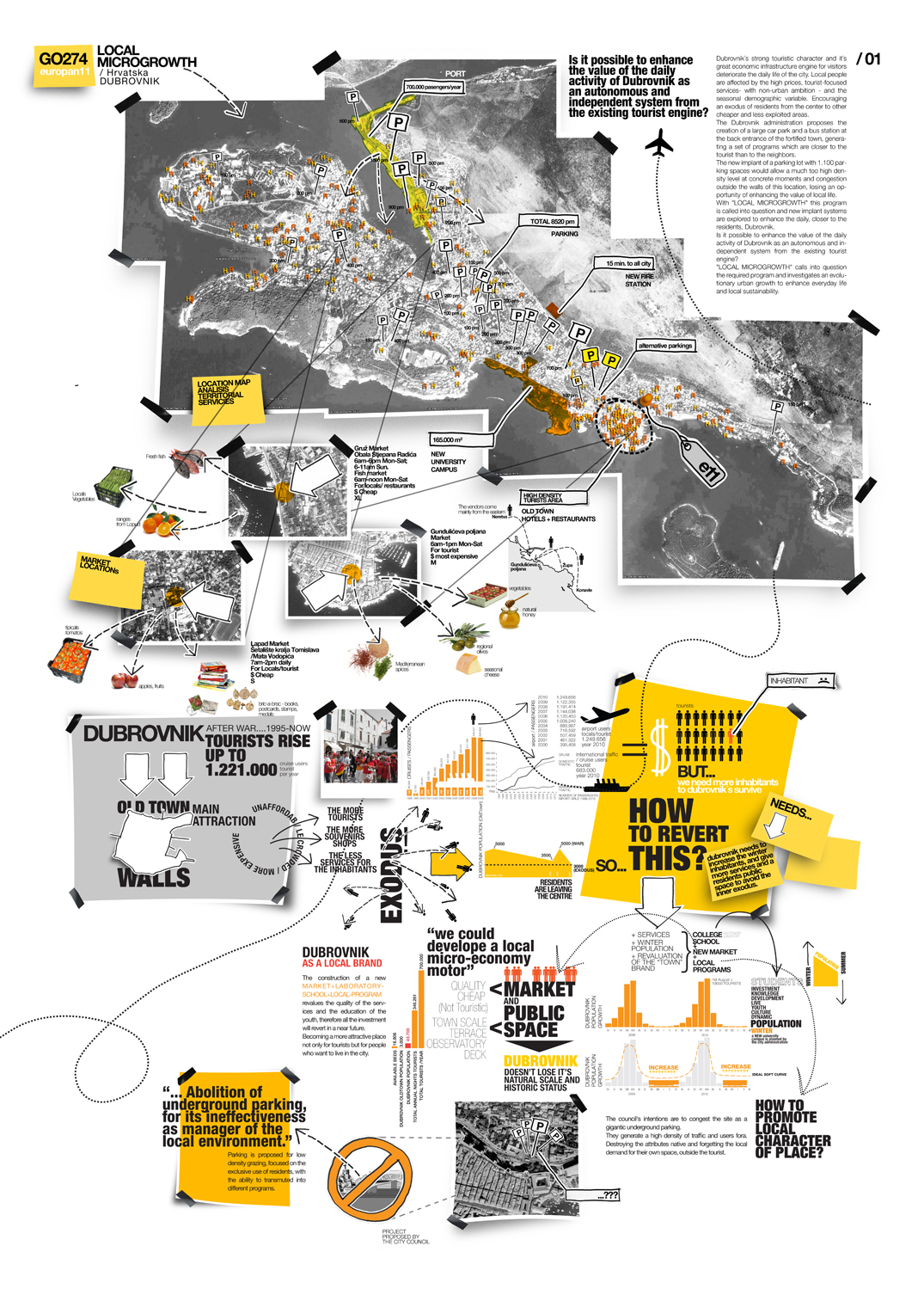 Q2xro europan 11 infrastructure behind the city for Design reference sites