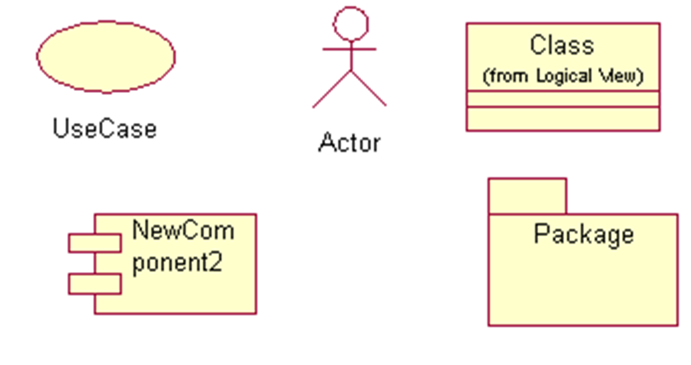 Testingpoint Unified Modeling Language State Machine Diagram Uml Diagrams Tool Model Components