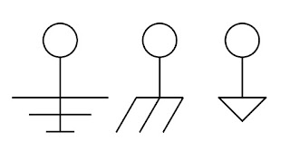 Ground Symbols
