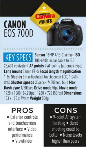 Canon 700D's EOS
