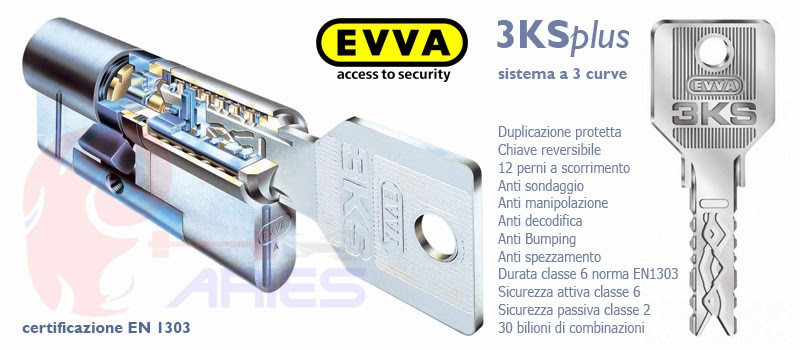 Fabbro Verona, sostituzione serrature porte blindate, cilindri europei e controllo accessi ...