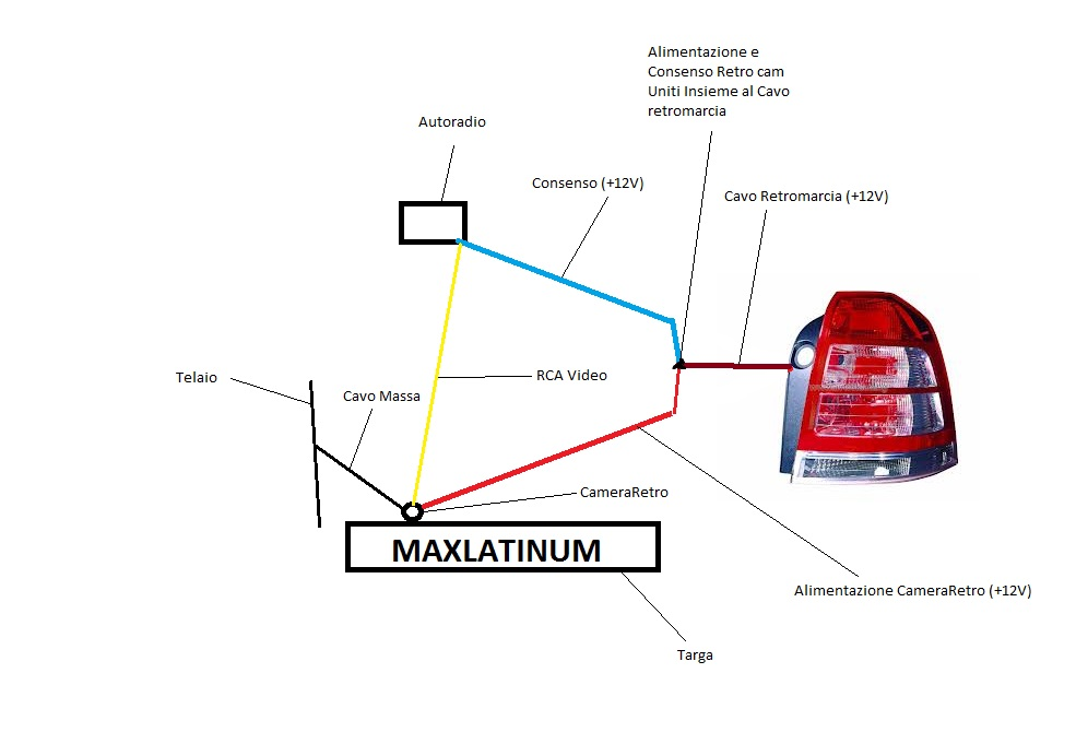 Schemi Elettrici Semplici : Schemi elettrici elementari per accessori auto