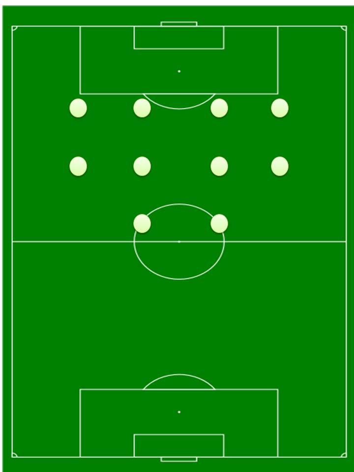 tactiques de football 4 4 2. Black Bedroom Furniture Sets. Home Design Ideas