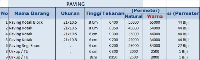 Daftar Harga Paving Block 2013