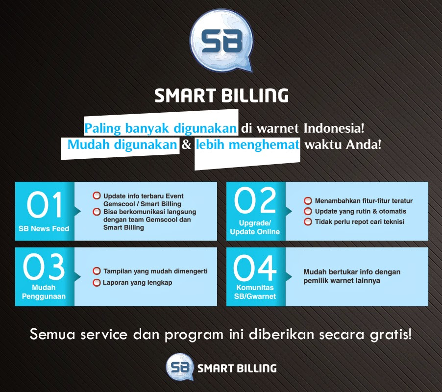 Fitur Baru Smart Billing - Chat Dengan Costumer Service GWarnet dan Perbaikan Bug Paymon