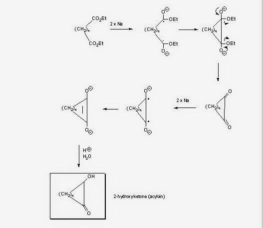Acyloin Condensation