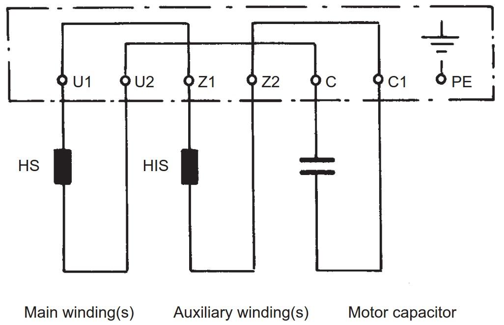 Engineering : Electrical - Instrument - Kendali (Control) - Telecom ...