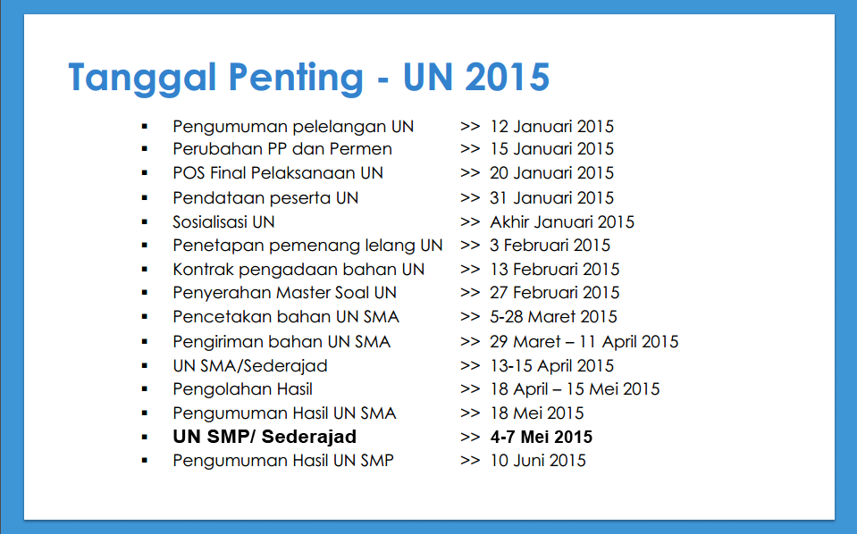 Kemdikbud Ralat Tanggal Penting Ujian Nasional 2015