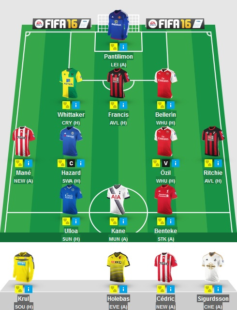 Fantasy Premier League blogger team