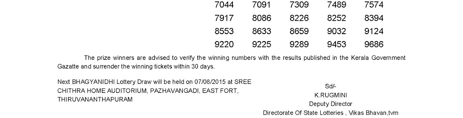 BHAGYANIDHI Lottery BN 199 Result 31-7-2015
