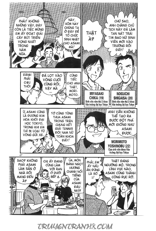xem truyen moi - Conan chap 173
