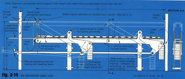 denivhaupt r seau en n ascenceur pour train ou rampe h lico dale chelle n. Black Bedroom Furniture Sets. Home Design Ideas