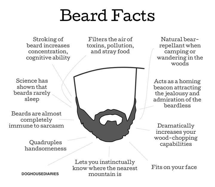 Beards Keep You Young, Healthy & Handsome, Says Science - Comic made by The Doghouse Diaries