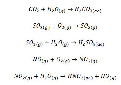 La contaminaci n son puras reacciones qu micas tarea for Marmol formula quimica