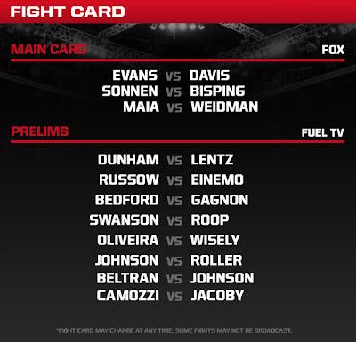 UFC on Fox Cain Velasquez vs Junior dos Santos live results