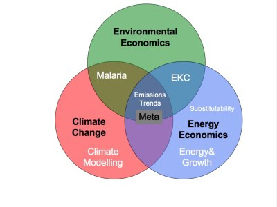 stochastic environmental research and risk assessment Stochastic environmental research and risk assessment publishes research papers, reviews and technical notes on stochastic and probabilistic approaches to environmental sciences and engineering, including interactions of earth and atmospheric environments with people and ecosystems its core aim is to bring.