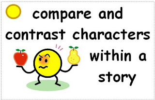 comparing and contrasting two characters in an essay