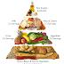 Apa Saja Menu Makanan 4 Sehat 5 Sempurna yang Baik Kesehatan