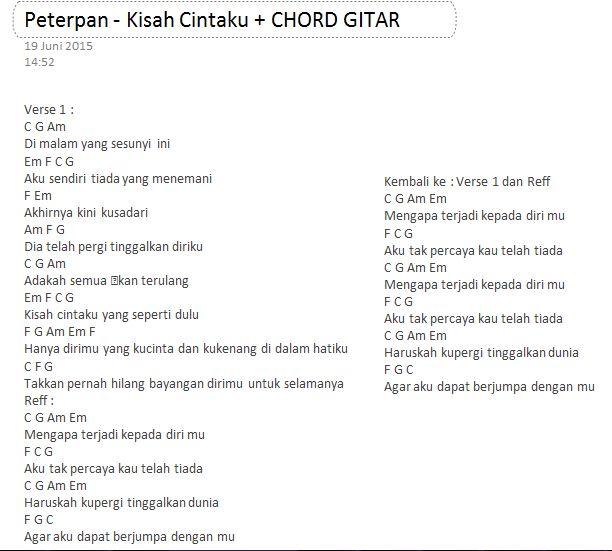 Dwonloand Lagu Meraih Bintang: 41 Download Kumpulan Chord Lagu Indonesia Termudah Dan