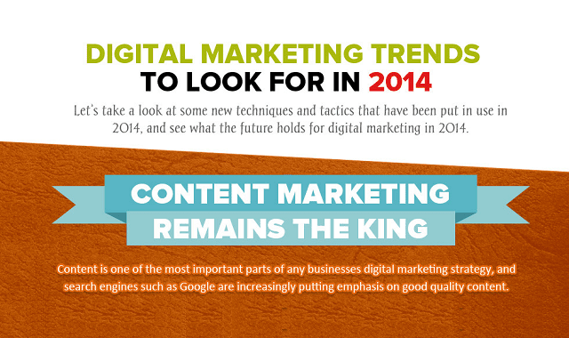 Image: Digital Marketing Trends to Look for in 2014