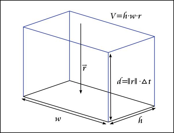 solving percent problems using proportions calculator.jpg