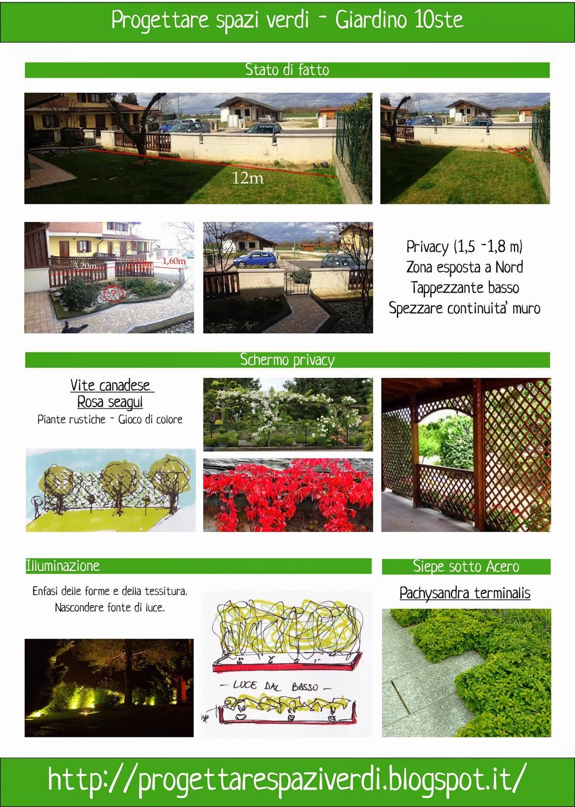 Progettare spazi verdi idee giardino 10ste for Progettare spazi verdi