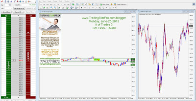 Watch Live Day Trading