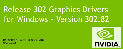 Download NVIDIA GeForce Driver For Windows 8
