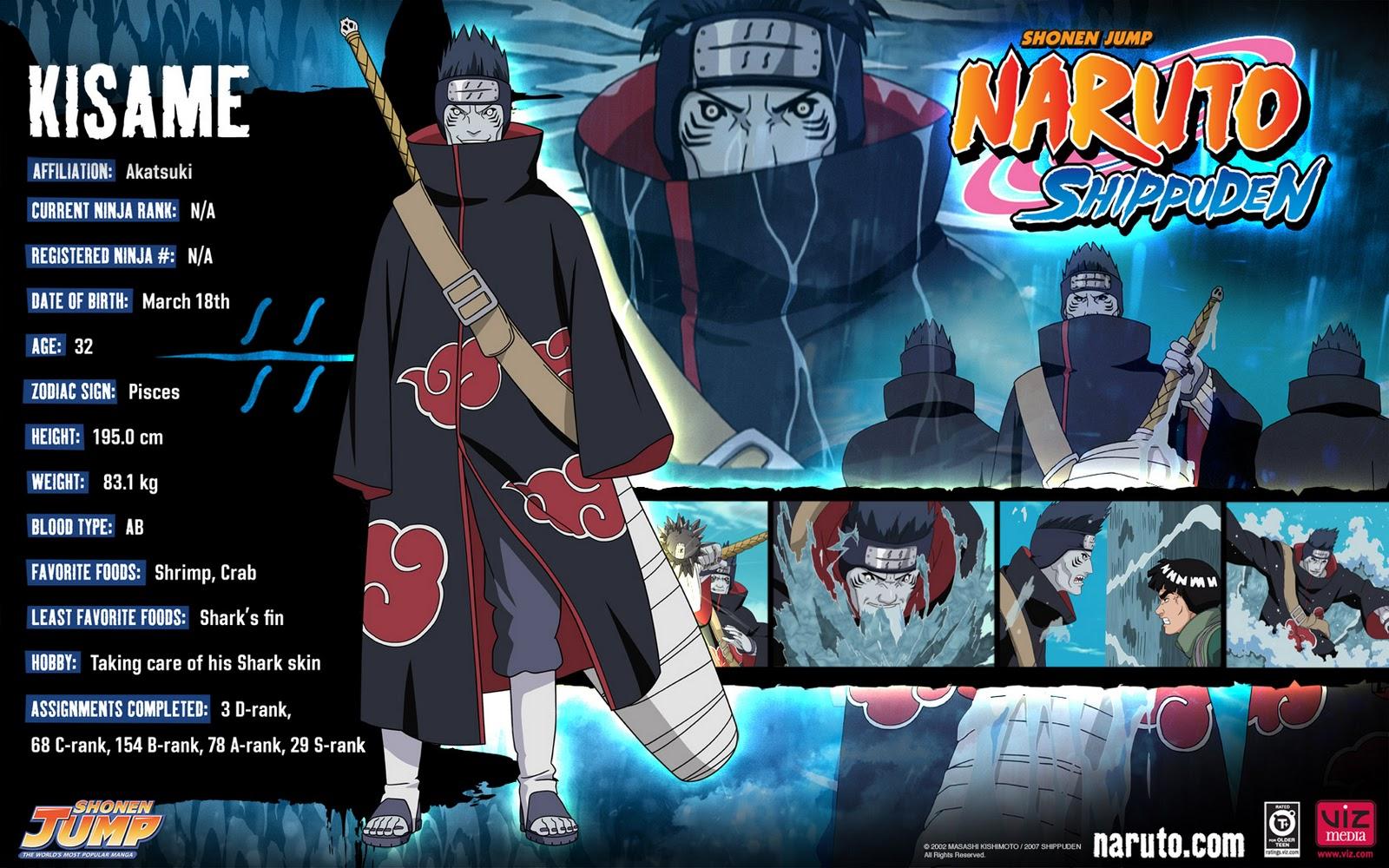 Biographies  Naruto