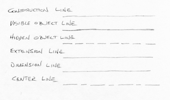 Drawing Lines Types : Hafiyhamdan drawing