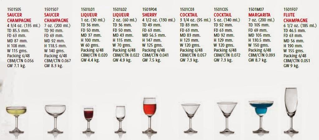 แก้วแชมเปญ