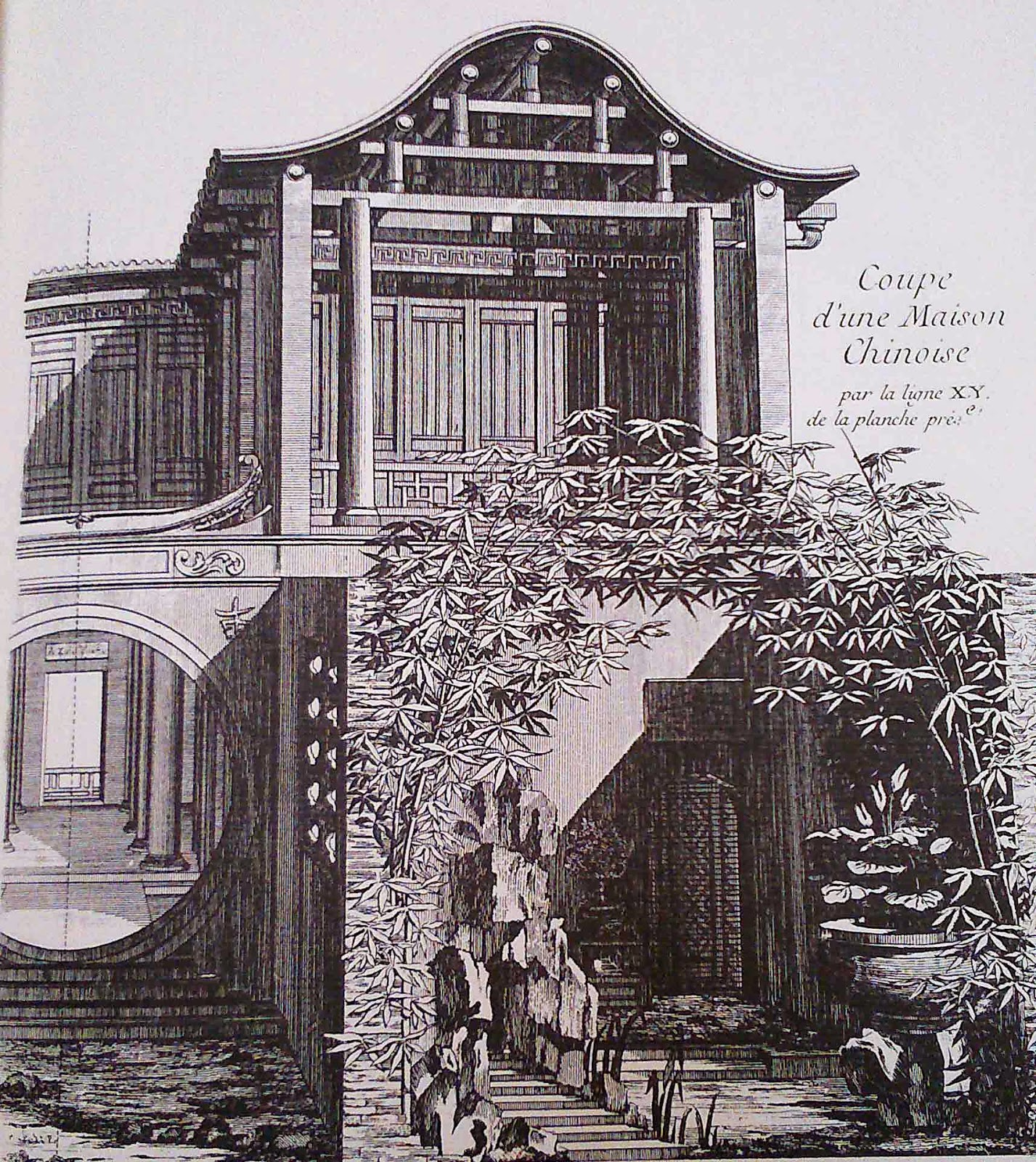 Gardens of china conference abstract translating the for Jardin chinois paris