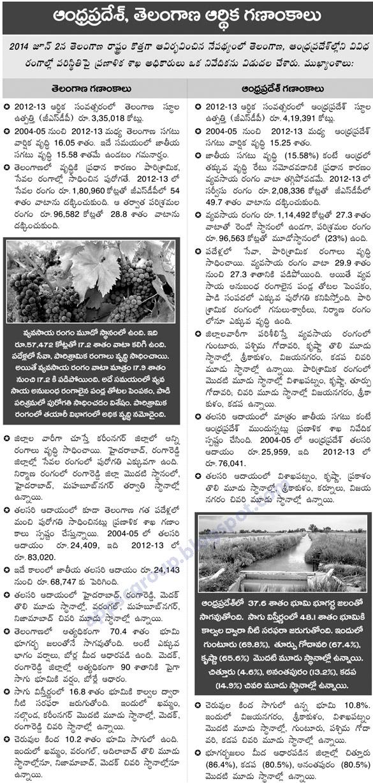 Comparison of Andhra Pradesh and Telangana Economy