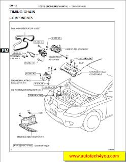 Toyota corolla matrix