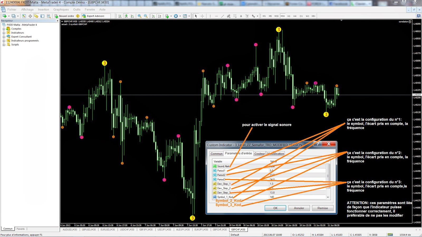 Indicateur force tendance forex