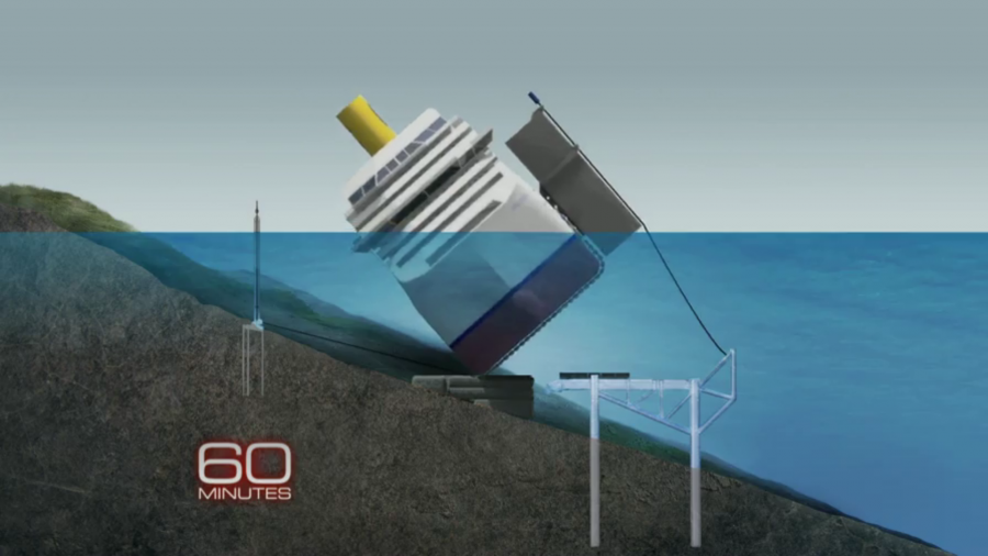 Hydraulic-pulleys-will-pull-the-costa-concordia-upright.
