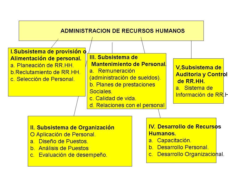 MAESTRIA EN PSICOLOGIA ORGANIZACIONAL Y GESTION HUMANA ...