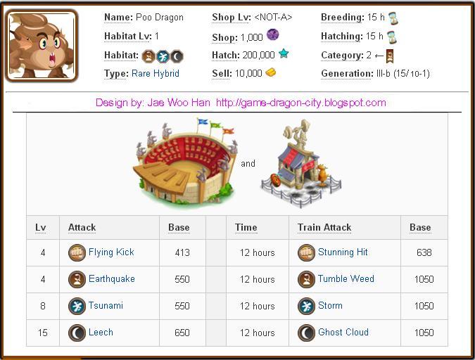 Tổng hợp Damage và Attack các skill của Rare Hybrid Dragon trong game Dragon City 11
