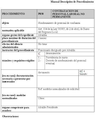 Direccion de modernizacion y calidad manual descriptivo Manual de procesos y procedimientos de una empresa de alimentos