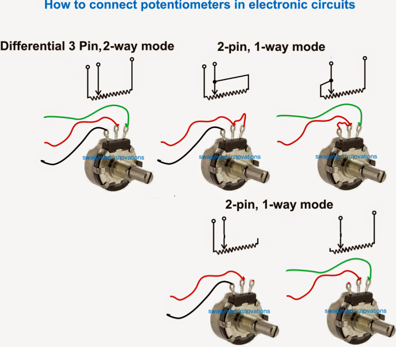 how a potentiometer pot works electronic circuit projects how to wire potentiometer in electronic circuit