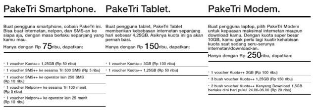 Paket Internet PakeTri